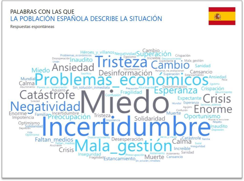 La población española describe la situación