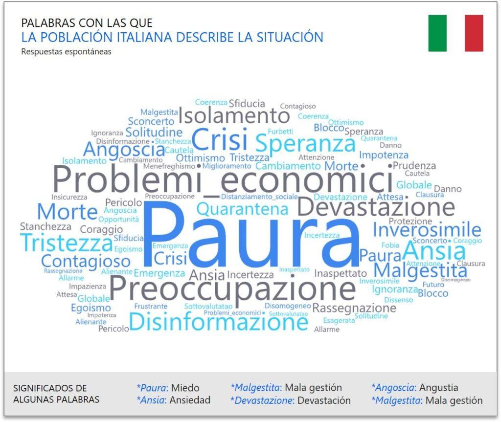 La población italiana describe la situación