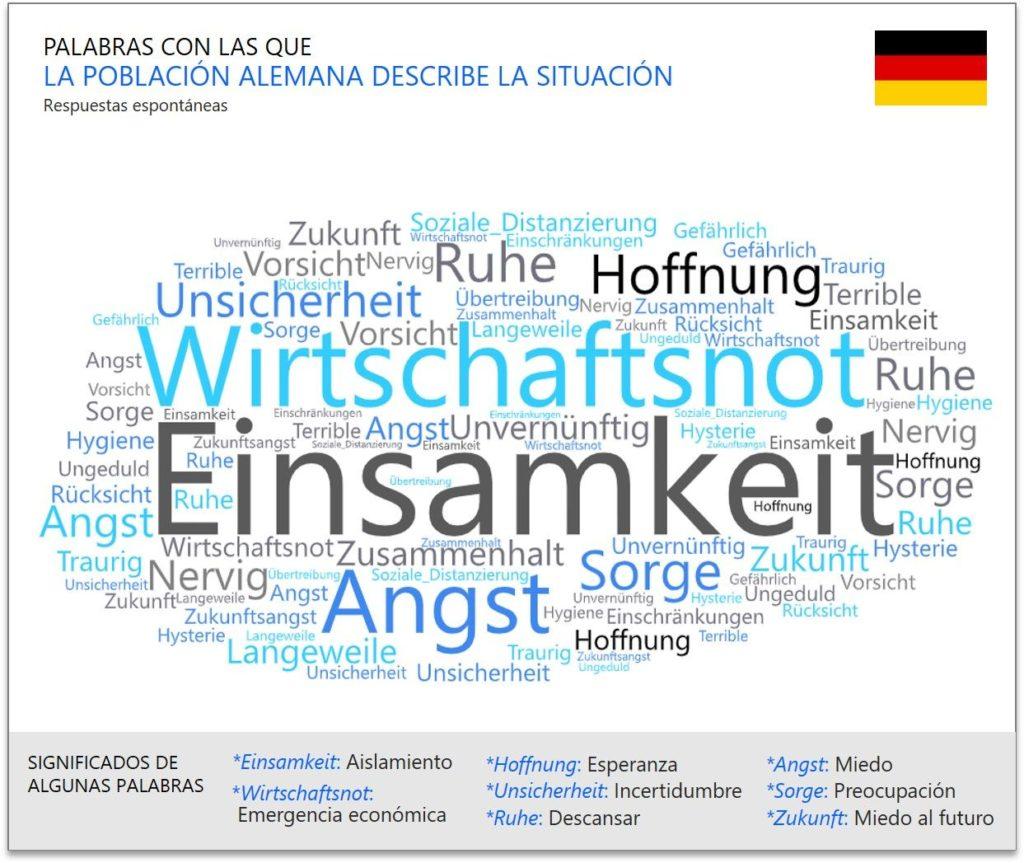 La población alemana describe la situación